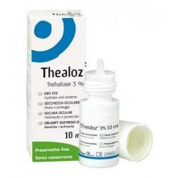 Laboratoires Thea Thealoz...